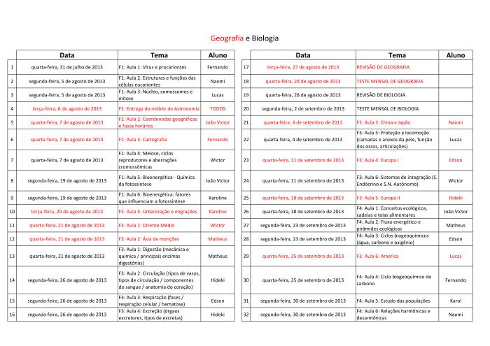 Calendário de Trabalhos da 3ª série do Ensino Médio 2013